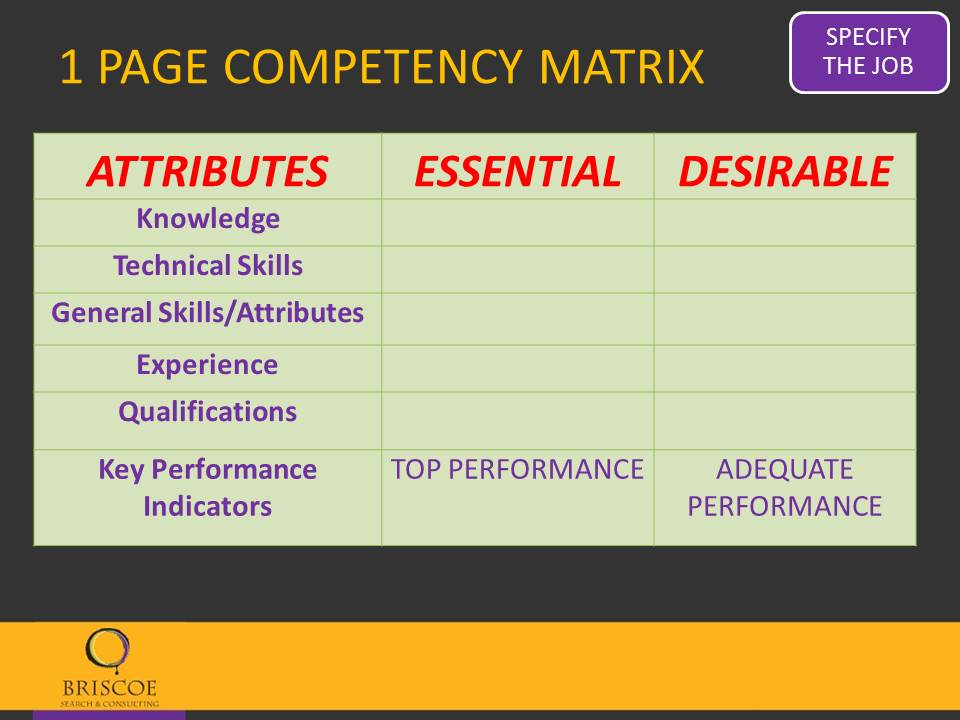 recruitment matrix and the job description matrix Job summary: the merchandiser is responsible for executing operational and administrative job tasks as directed by company policy, customer requirements and the direction of matrix merchandising management.